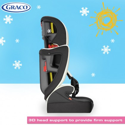 Graco AirPop Booster Seat